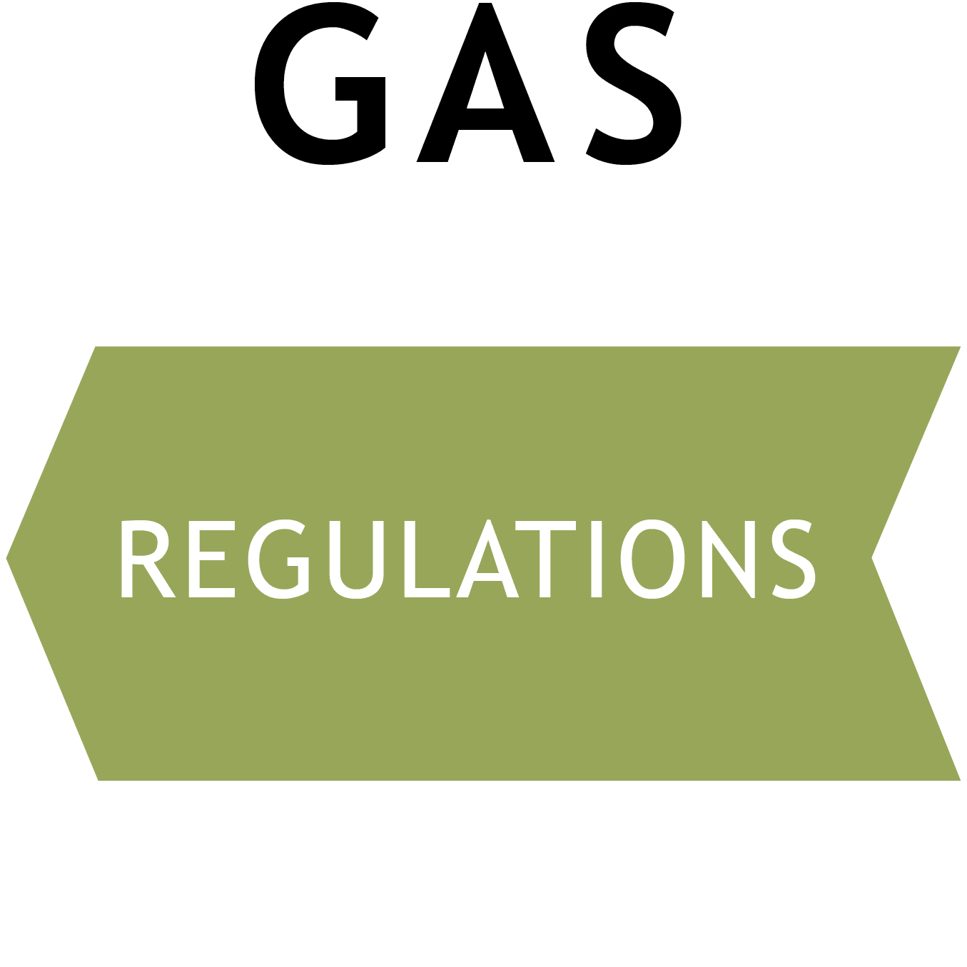 oil and gas regulation buttons_regulations